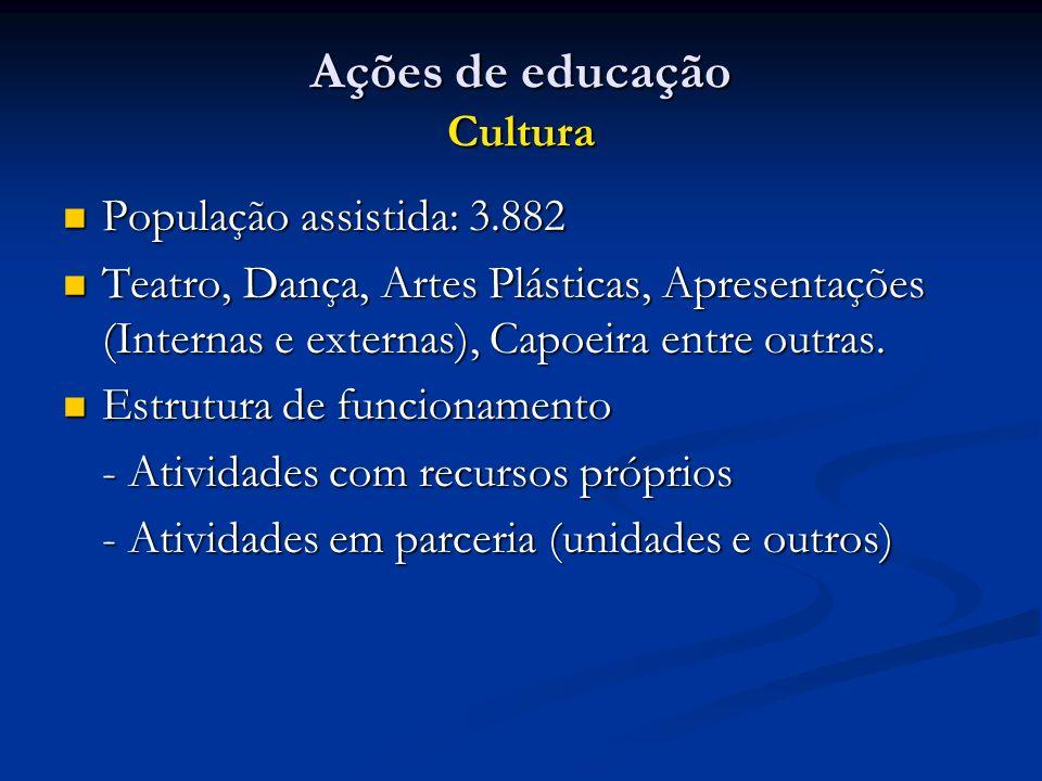 Ações de educação Cultura População assistida: 3.882 População assistida: 3.882 Teatro, Dança, Artes Plásticas, Apresentações (Internas e externas), C