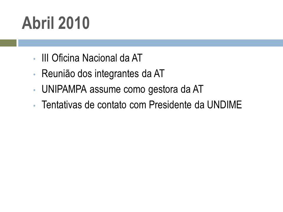 Abril 2010 III Oficina Nacional da AT Reunião dos integrantes da AT UNIPAMPA assume como gestora da AT Tentativas de contato com Presidente da UNDIME