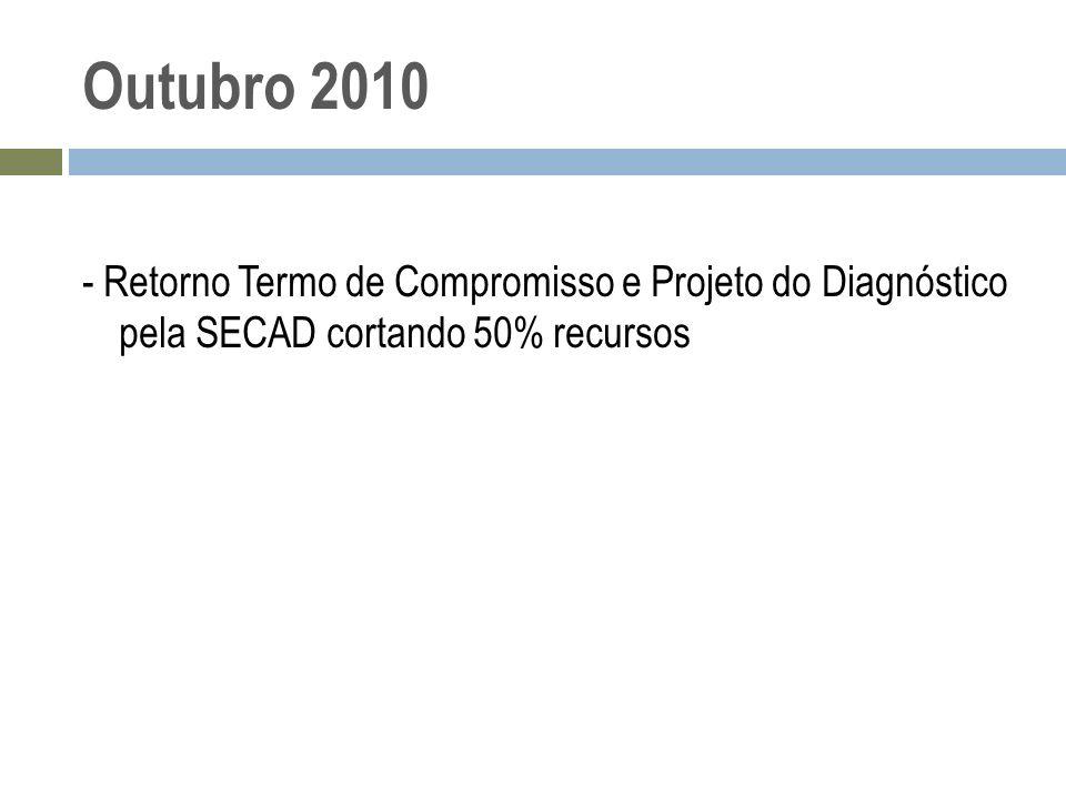 Outubro 2010 - Retorno Termo de Compromisso e Projeto do Diagnóstico pela SECAD cortando 50% recursos