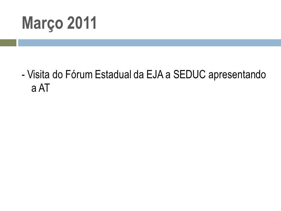 Março 2011 - Visita do Fórum Estadual da EJA a SEDUC apresentando a AT