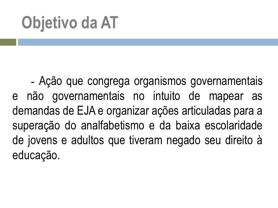 Objetivo da AT - Ação que congrega organismos governamentais e não governamentais no intuito de mapear as demandas de EJA e organizar ações articulada