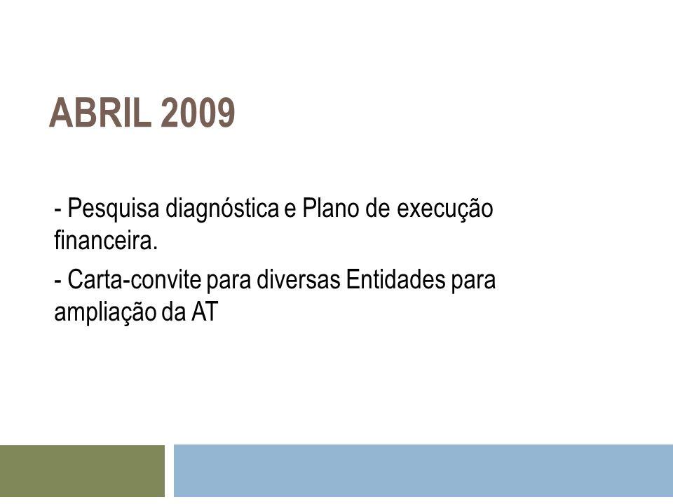 ABRIL 2009 - Pesquisa diagnóstica e Plano de execução financeira. - Carta-convite para diversas Entidades para ampliação da AT