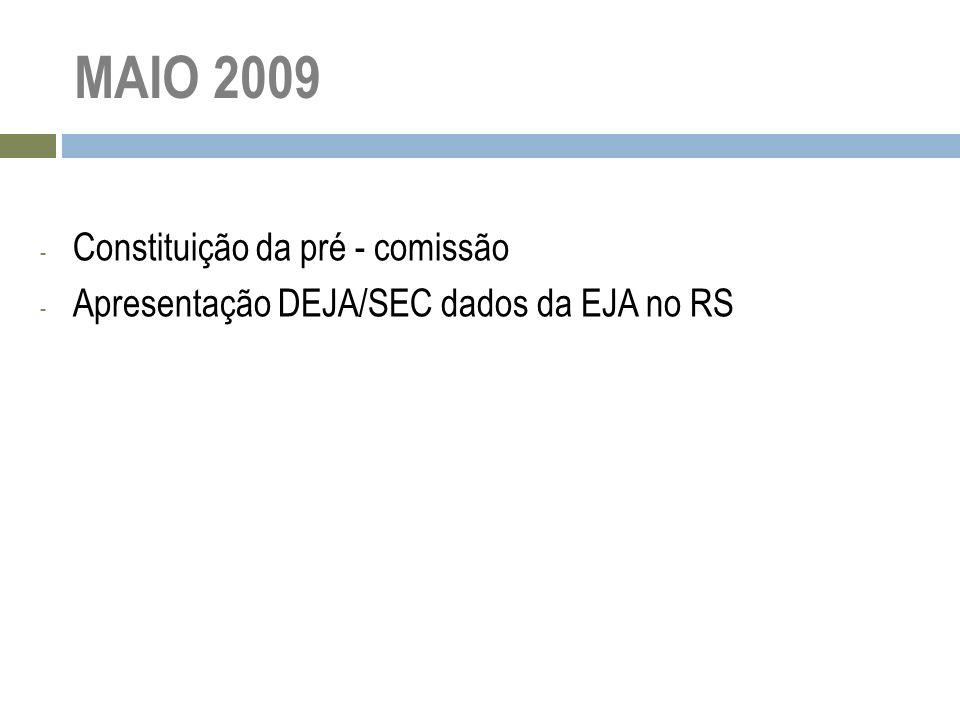MAIO 2009 - Constituição da pré - comissão - Apresentação DEJA/SEC dados da EJA no RS