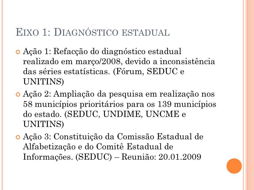 E IXO 1: D IAGNÓSTICO ESTADUAL Ação 1: Refacção do diagnóstico estadual realizado em março/2008, devido a inconsistência das séries estatísticas. (Fór