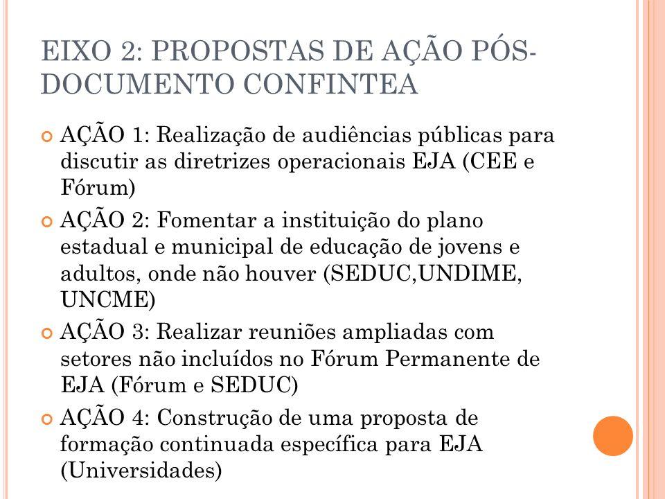 EIXO 2: PROPOSTAS DE AÇÃO PÓS- DOCUMENTO CONFINTEA AÇÃO 1: Realização de audiências públicas para discutir as diretrizes operacionais EJA (CEE e Fórum