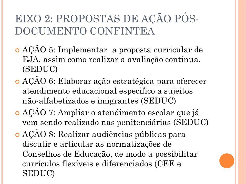 EIXO 2: PROPOSTAS DE AÇÃO PÓS- DOCUMENTO CONFINTEA AÇÃO 5: Implementar a proposta curricular de EJA, assim como realizar a avaliação contínua. (SEDUC)
