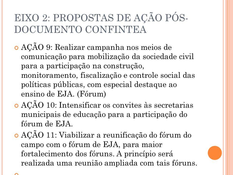 EIXO 2: PROPOSTAS DE AÇÃO PÓS- DOCUMENTO CONFINTEA AÇÃO 9: Realizar campanha nos meios de comunicação para mobilização da sociedade civil para a parti