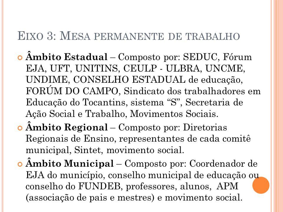E IXO 3: M ESA PERMANENTE DE TRABALHO Âmbito Estadual – Composto por: SEDUC, Fórum EJA, UFT, UNITINS, CEULP - ULBRA, UNCME, UNDIME, CONSELHO ESTADUAL