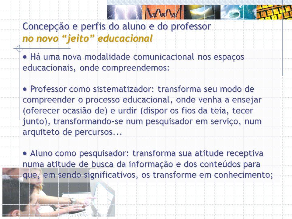 Há uma nova modalidade comunicacional nos espaços educacionais, onde compreendemos: Há uma nova modalidade comunicacional nos espaços educacionais, on