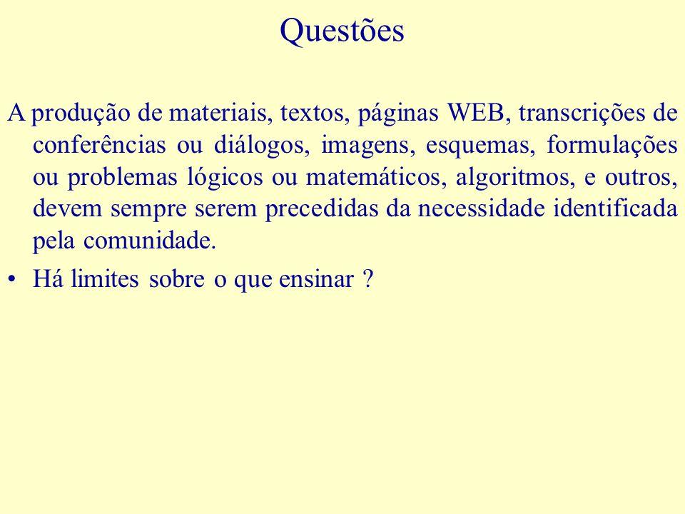 Questões A produção de materiais, textos, páginas WEB, transcrições de conferências ou diálogos, imagens, esquemas, formulações ou problemas lógicos o