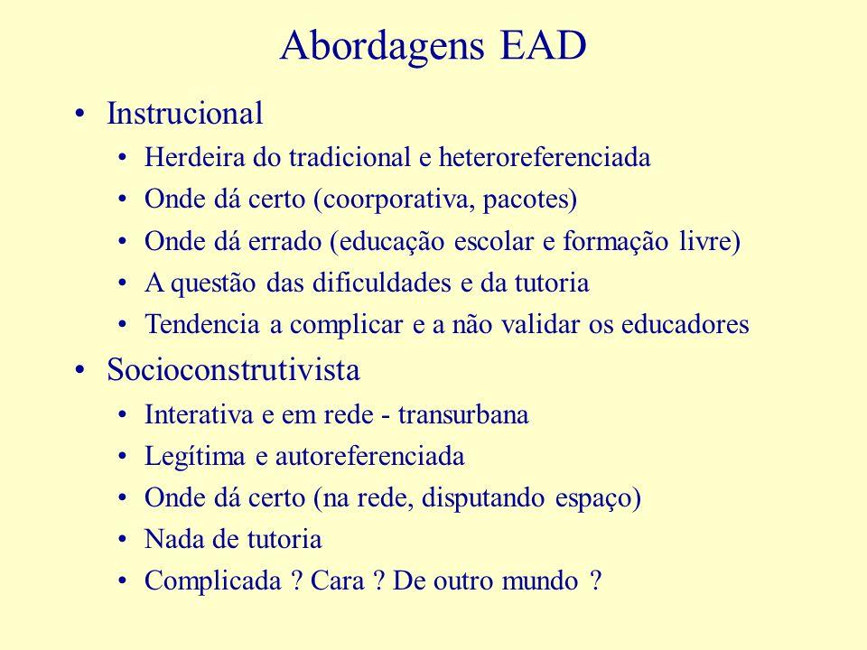 Abordagens EAD Instrucional Herdeira do tradicional e heteroreferenciada Onde dá certo (coorporativa, pacotes) Onde dá errado (educação escolar e form