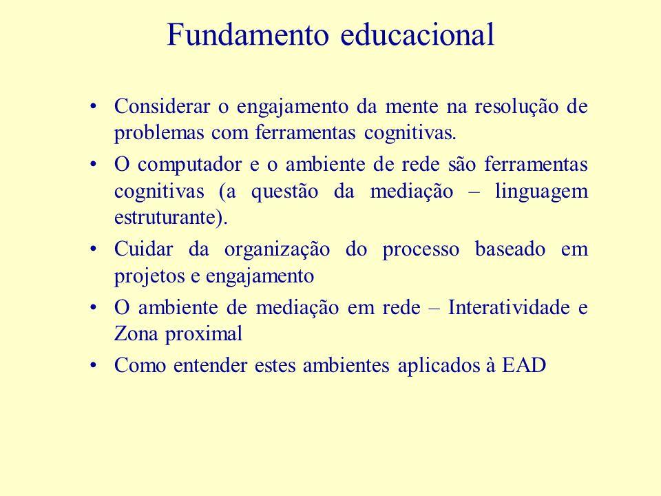 Fundamento educacional Considerar o engajamento da mente na resolução de problemas com ferramentas cognitivas. O computador e o ambiente de rede são f
