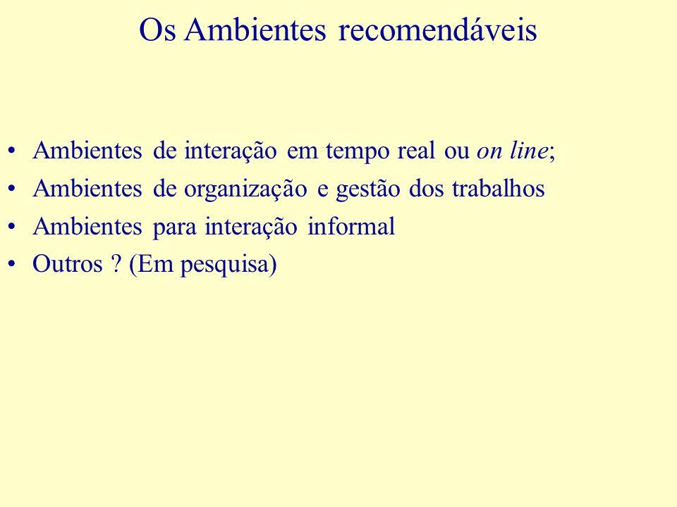 Os Ambientes recomendáveis Ambientes de interação em tempo real ou on line; Ambientes de organização e gestão dos trabalhos Ambientes para interação i