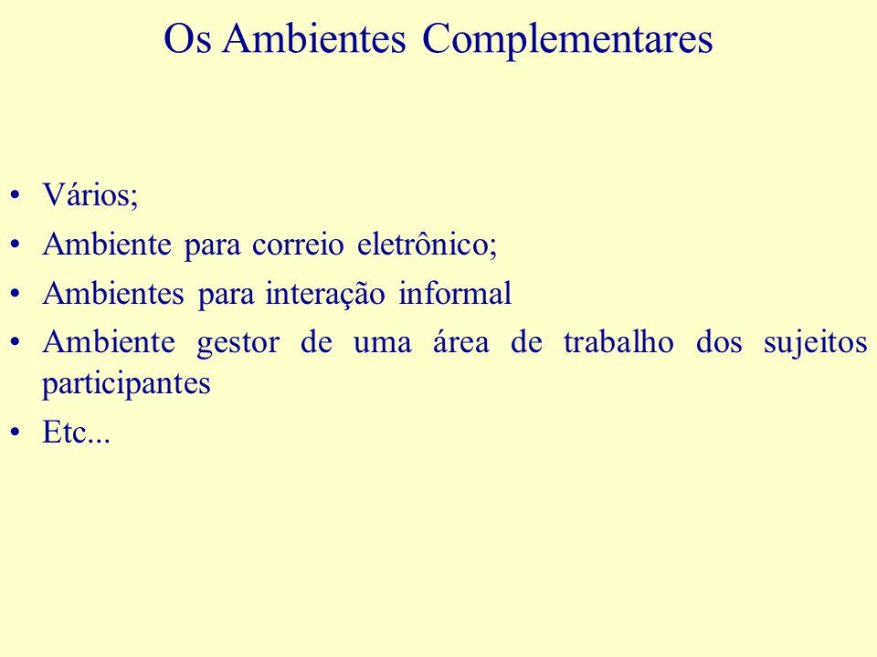 Os Ambientes Complementares Vários; Ambiente para correio eletrônico; Ambientes para interação informal Ambiente gestor de uma área de trabalho dos su