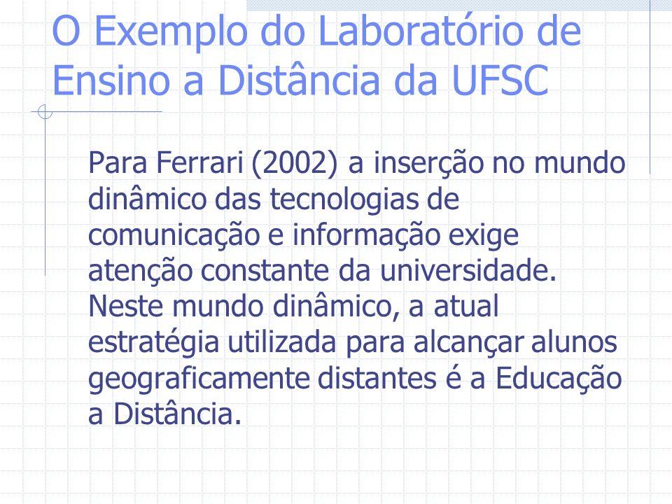 O Exemplo do Laboratório de Ensino a Distância da UFSC Neste contexto, o Programa de Pós- Graduação em Engenharia de Produção da Universidade Federal de Santa Catarina, por meio do Laboratório de Ensino a Distância – LED – oferece cursos, empregando recursos como videoconferência, Internet, vídeo e CD- ROM, além de encontros presenciais.