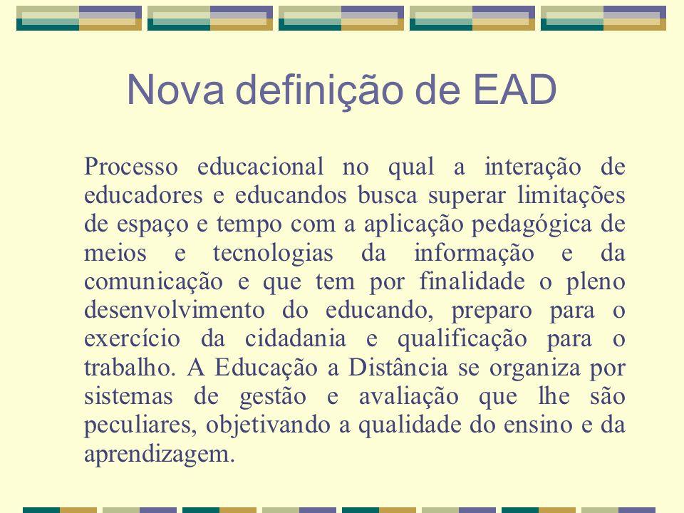 Nova definição de EAD Processo educacional no qual a interação de educadores e educandos busca superar limitações de espaço e tempo com a aplicação pe