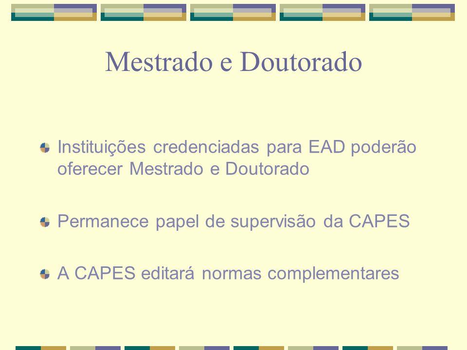 Mestrado e Doutorado Instituições credenciadas para EAD poderão oferecer Mestrado e Doutorado Permanece papel de supervisão da CAPES A CAPES editará n