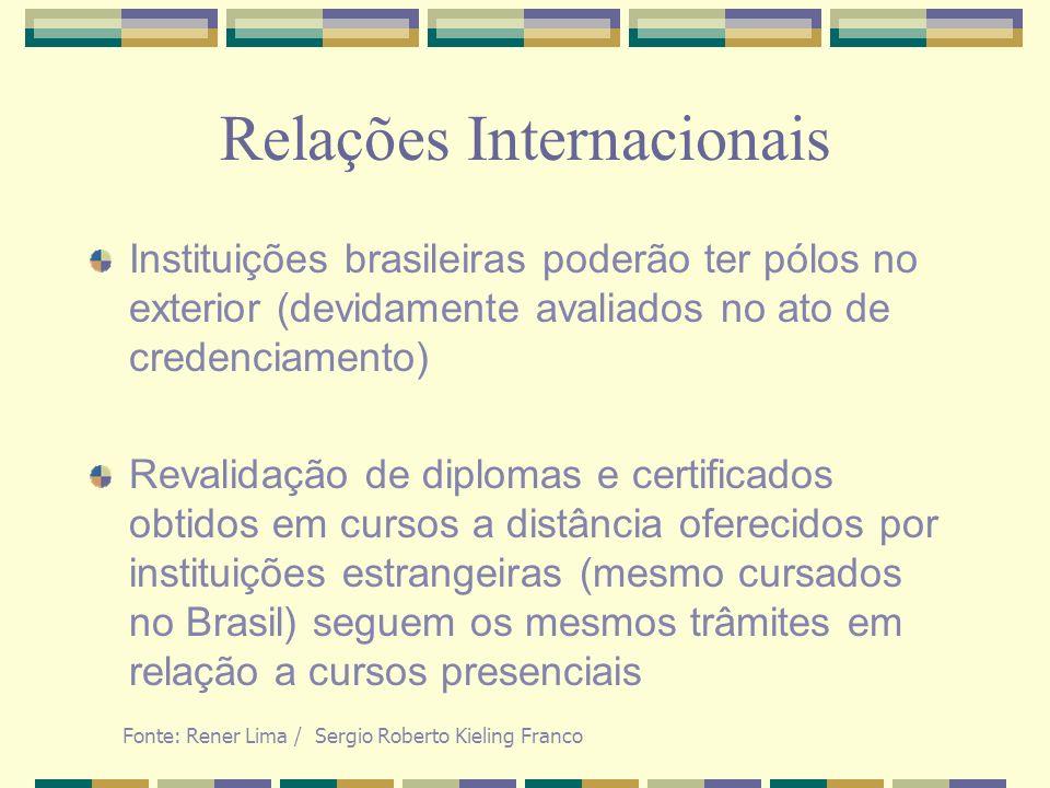 Relações Internacionais Instituições brasileiras poderão ter pólos no exterior (devidamente avaliados no ato de credenciamento) Revalidação de diploma