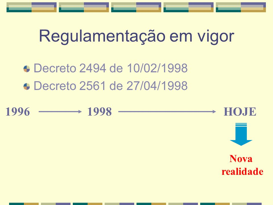 Regulamentação em vigor Decreto 2494 de 10/02/1998 Decreto 2561 de 27/04/1998 19961998HOJE Nova realidade