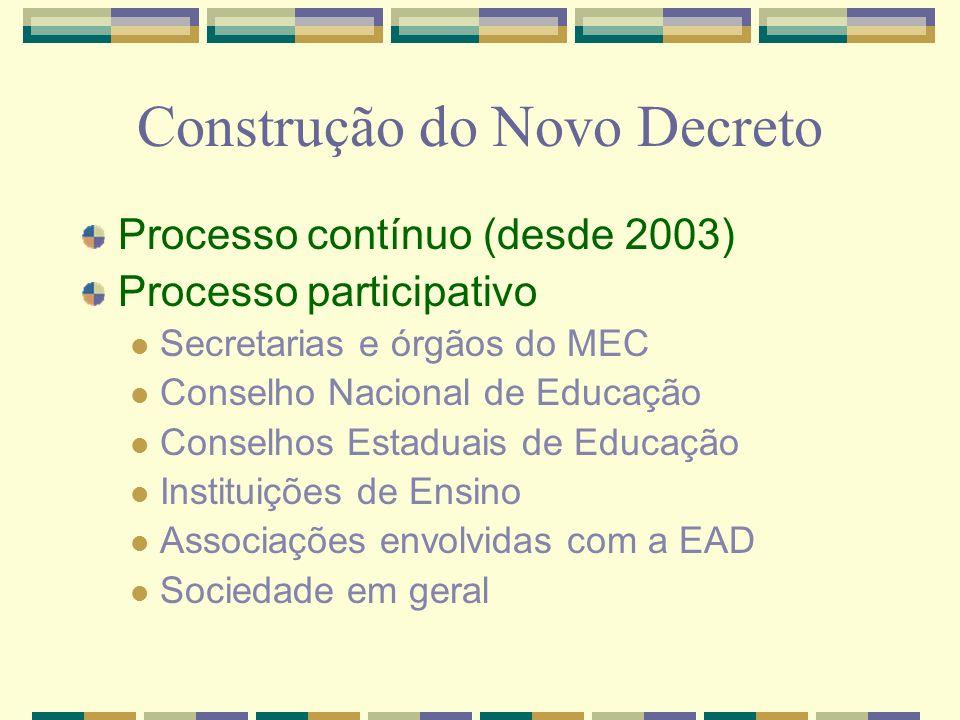 Construção do Novo Decreto Processo contínuo (desde 2003) Processo participativo Secretarias e órgãos do MEC Conselho Nacional de Educação Conselhos E
