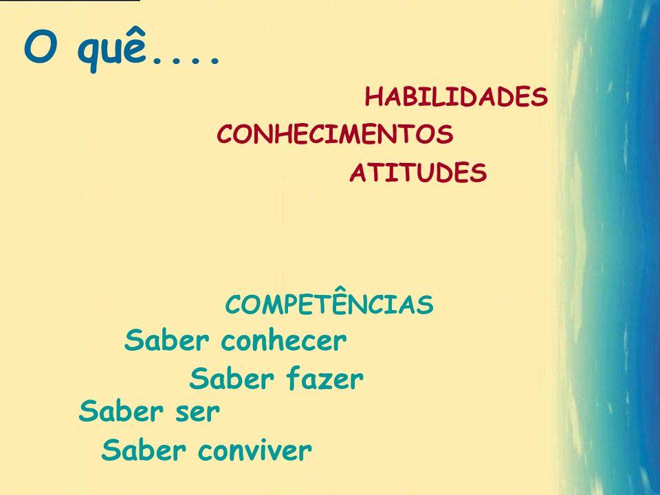 CONHECIMENTOS ATITUDES HABILIDADES COMPETÊNCIAS Saber conhecer Saber fazer Saber ser Saber conviver O quê....