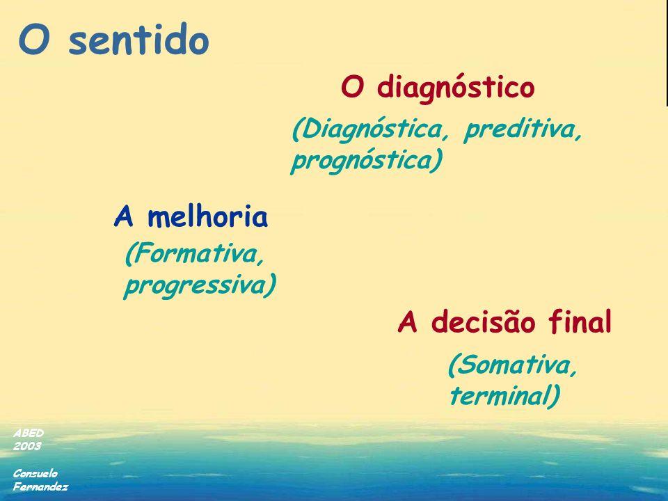 ABED 2003 Consuelo Fernandez O diagnóstico A melhoria A decisão final (Diagnóstica, preditiva, prognóstica) (Formativa, progressiva) (Somativa, termin