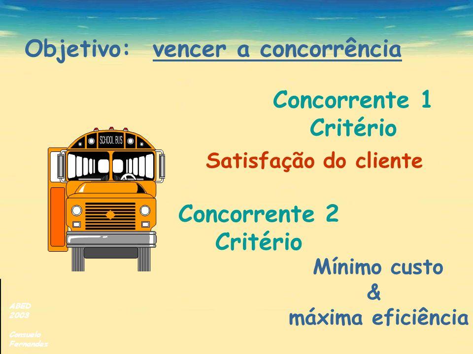 ABED 2003 Consuelo Fernandez Objetivo: vencer a concorrência Satisfação do cliente Mínimo custo & máxima eficiência Concorrente 1 Critério Concorrente