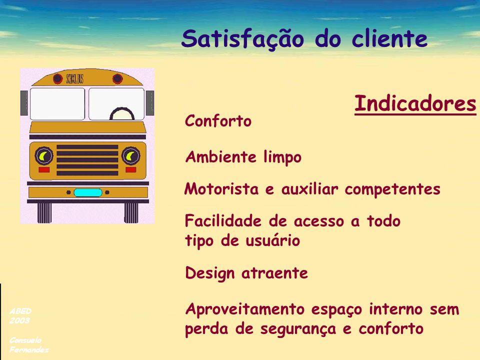 ABED 2003 Consuelo Fernandez Satisfação do cliente Conforto Ambiente limpo Motorista e auxiliar competentes Facilidade de acesso a todo tipo de usuári