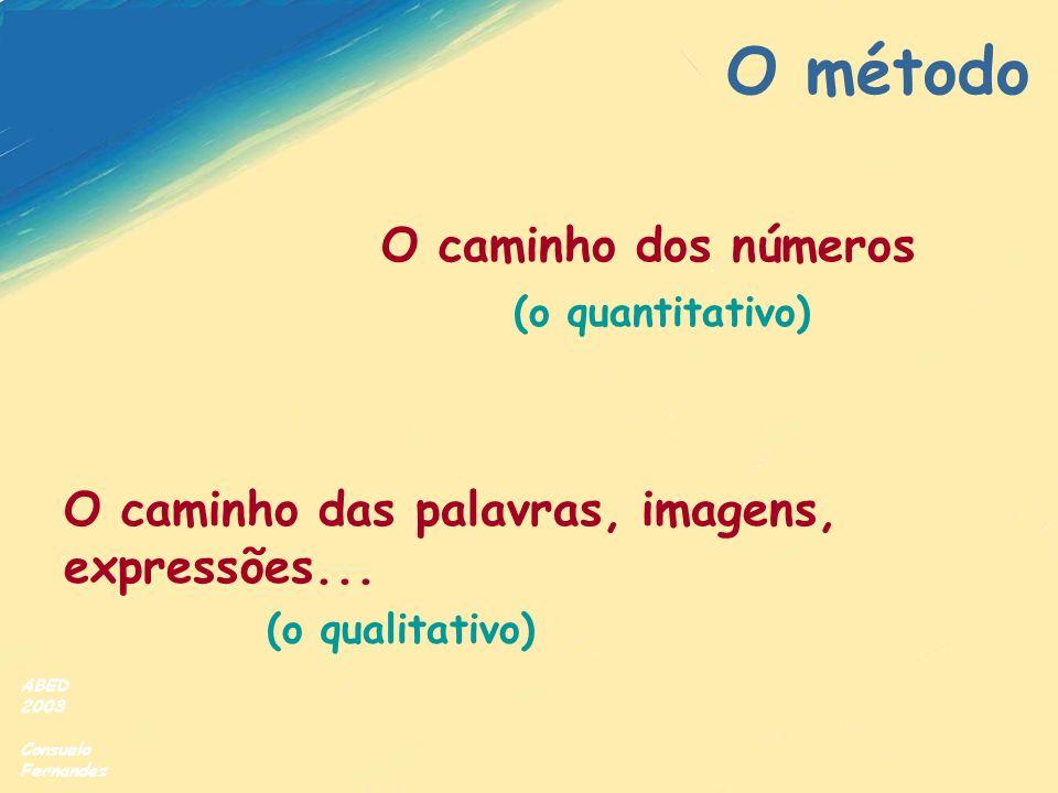 ABED 2003 Consuelo Fernandez (o quantitativo) (o qualitativo) O caminho dos números O caminho das palavras, imagens, expressões... O método