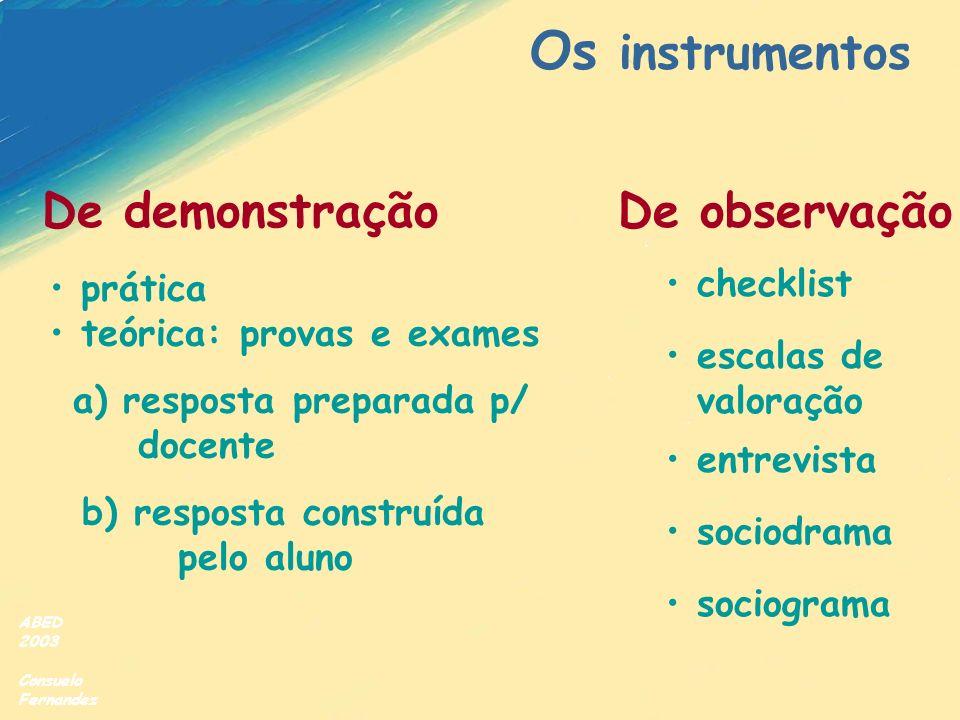 ABED 2003 Consuelo Fernandez De demonstraçãoDe observação prática teórica: provas e exames a) resposta preparada p/ docente b) resposta construída pel
