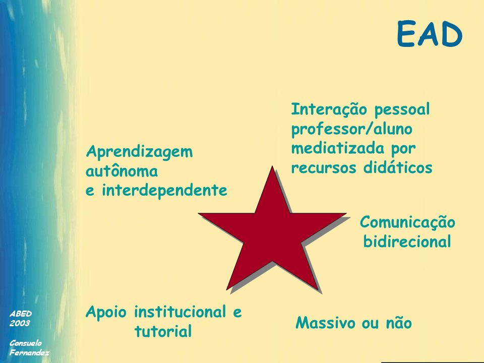 ABED 2003 Consuelo Fernandez Interação pessoal professor/aluno mediatizada por recursos didáticos Comunicação bidirecional Aprendizagem autônoma e int