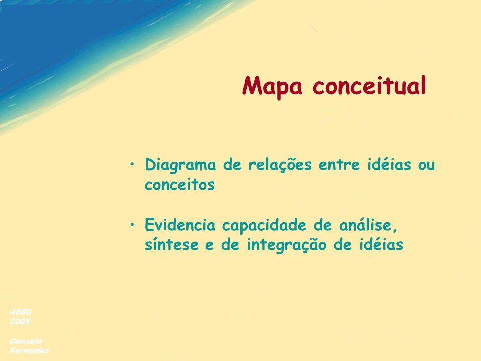 ABED 2003 Consuelo Fernandez Mapa conceitual Evidencia capacidade de análise, síntese e de integração de idéias Diagrama de relações entre idéias ou c