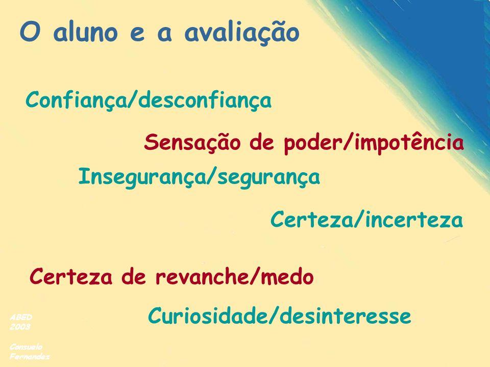 ABED 2003 Consuelo Fernandez O aluno e a avaliação Confiança/desconfiança Curiosidade/desinteresse Certeza de revanche/medo Sensação de poder/impotênc