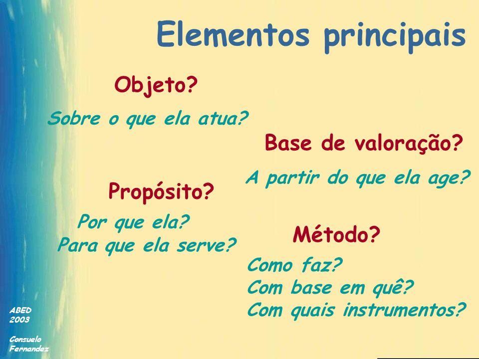 Avaliar o quê, eis a questão... ABED 2003 Consuelo Fernandez