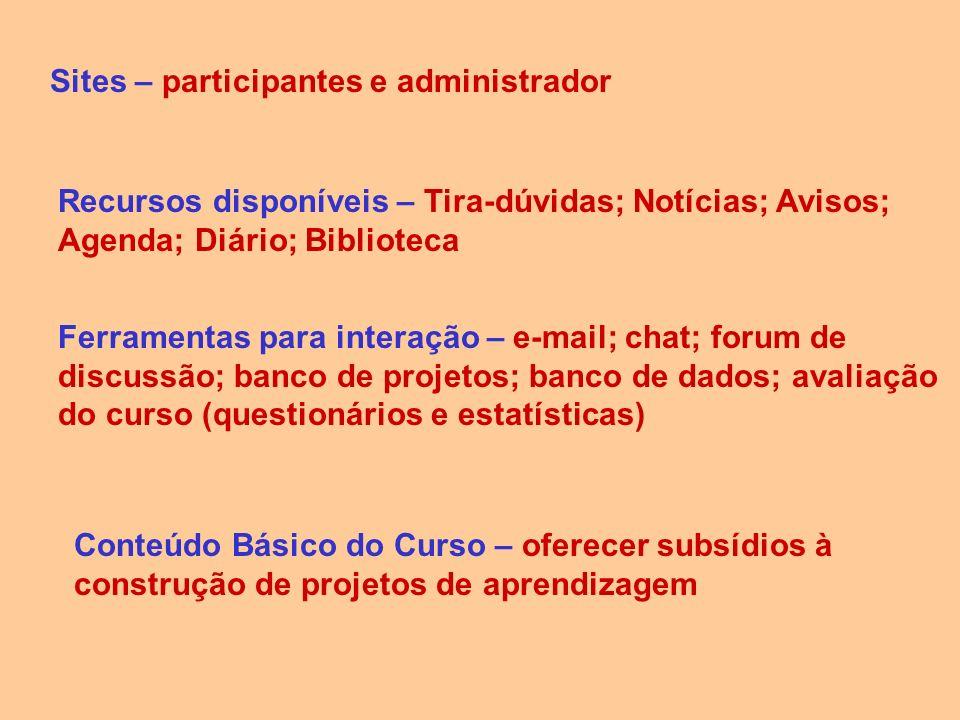 Sites – participantes e administrador Recursos disponíveis – Tira-dúvidas; Notícias; Avisos; Agenda; Diário; Biblioteca Ferramentas para interação – e