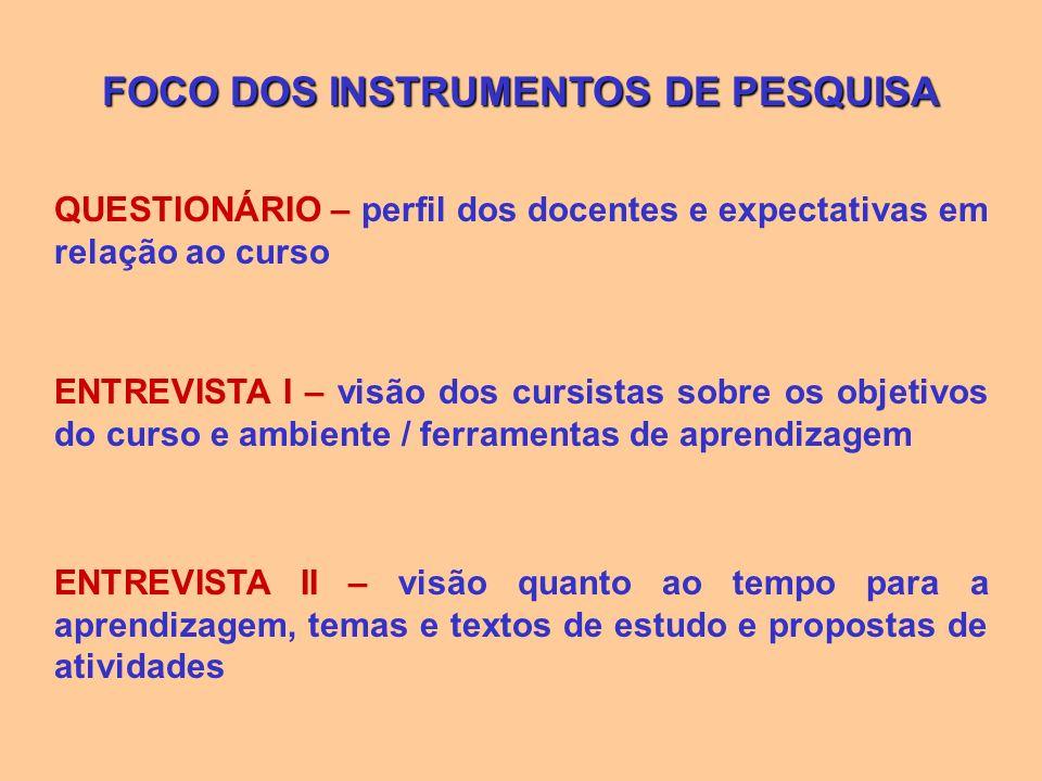 ENTREVISTA I – visão dos cursistas sobre os objetivos do curso e ambiente / ferramentas de aprendizagem QUESTIONÁRIO – perfil dos docentes e expectati