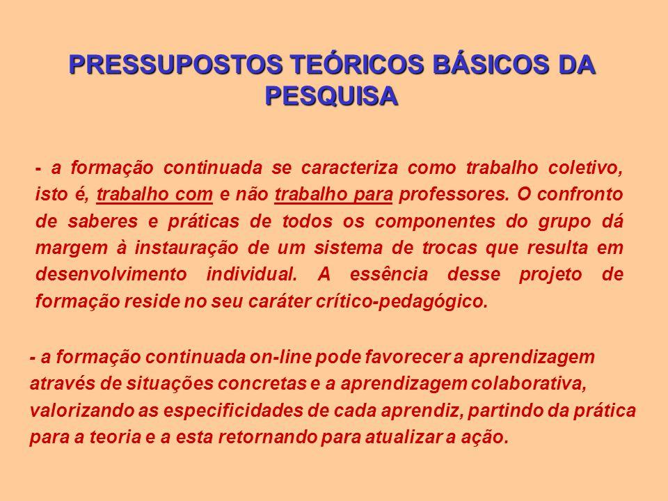 PRESSUPOSTOS TEÓRICOS BÁSICOS DA PESQUISA - a formação continuada se caracteriza como trabalho coletivo, isto é, trabalho com e não trabalho para prof