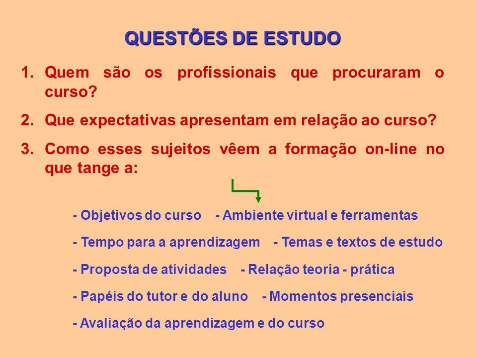QUESTÕES DE ESTUDO 1.Quem são os profissionais que procuraram o curso? 2.Que expectativas apresentam em relação ao curso? 3.Como esses sujeitos vêem a