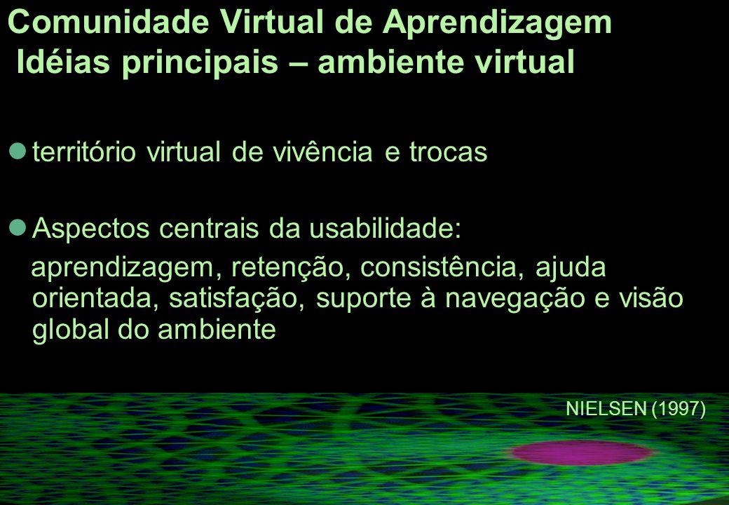 Comunidade Virtual de Aprendizagem Idéias principais – ambiente virtual território virtual de vivência e trocas Aspectos centrais da usabilidade: aprendizagem, retenção, consistência, ajuda orientada, satisfação, suporte à navegação e visão global do ambiente NIELSEN (1997)