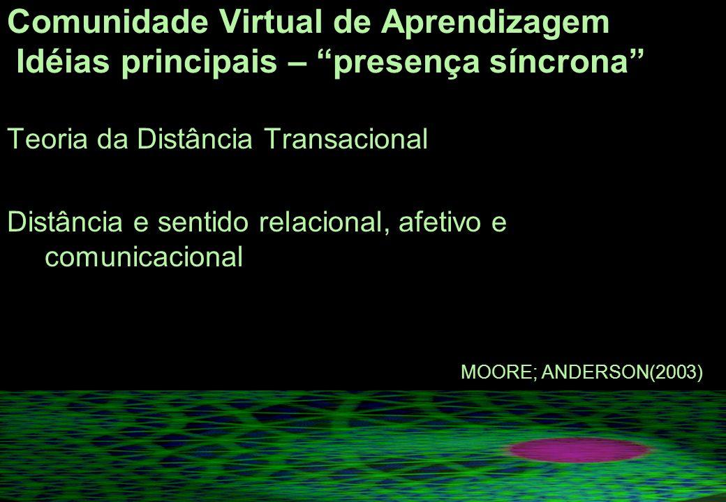 Comunidade Virtual de Aprendizagem Idéias principais – presença síncrona Teoria da Distância Transacional Distância e sentido relacional, afetivo e comunicacional MOORE; ANDERSON(2003)