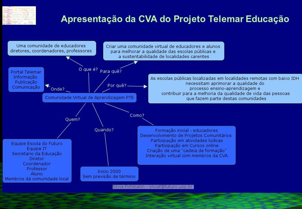 Apresentação da CVA do Projeto Telemar Educação