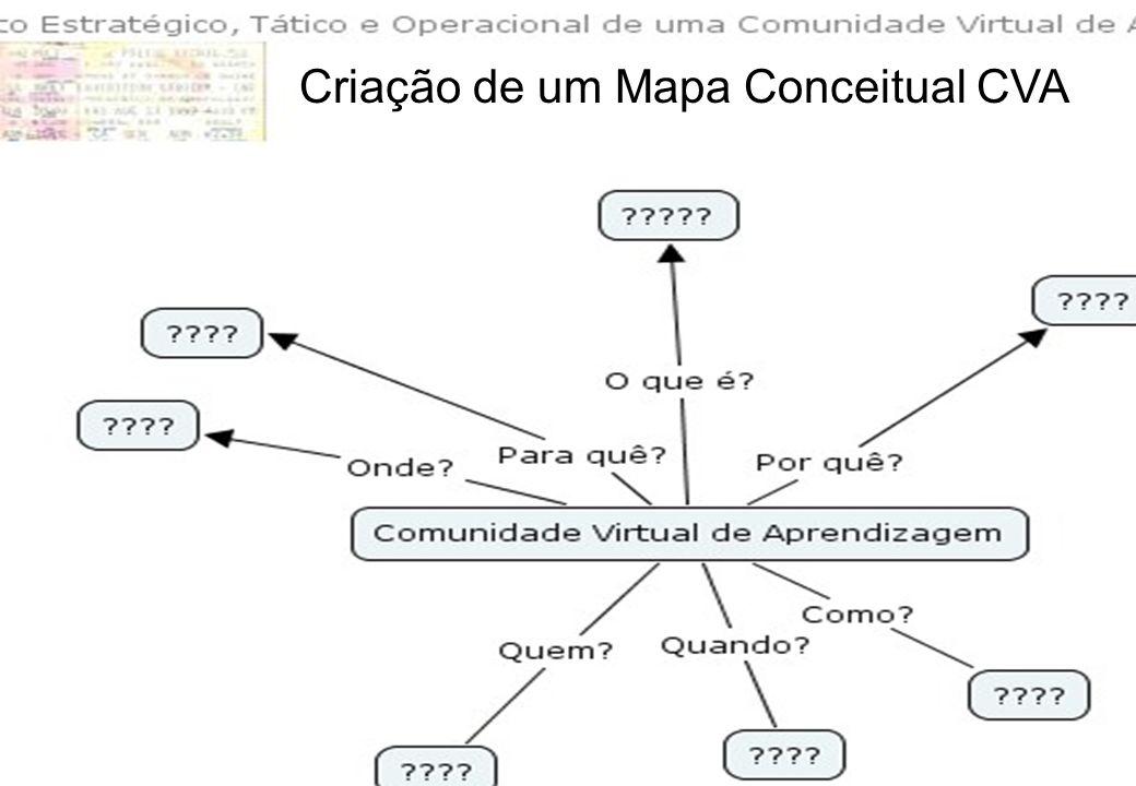 Criação de um Mapa Conceitual CVA