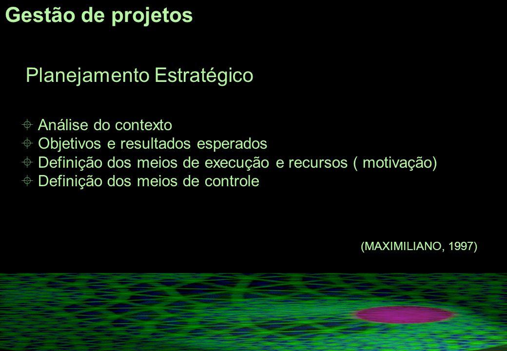 Gestão de projetos Planejamento Estratégico Análise do contexto Objetivos e resultados esperados Definição dos meios de execução e recursos ( motivação) Definição dos meios de controle (MAXIMILIANO, 1997)