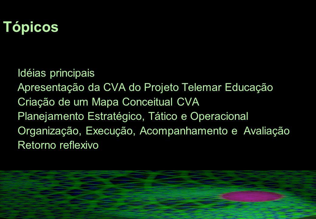 Tópicos Idéias principais Apresentação da CVA do Projeto Telemar Educação Criação de um Mapa Conceitual CVA Planejamento Estratégico, Tático e Operacional Organização, Execução, Acompanhamento e Avaliação Retorno reflexivo