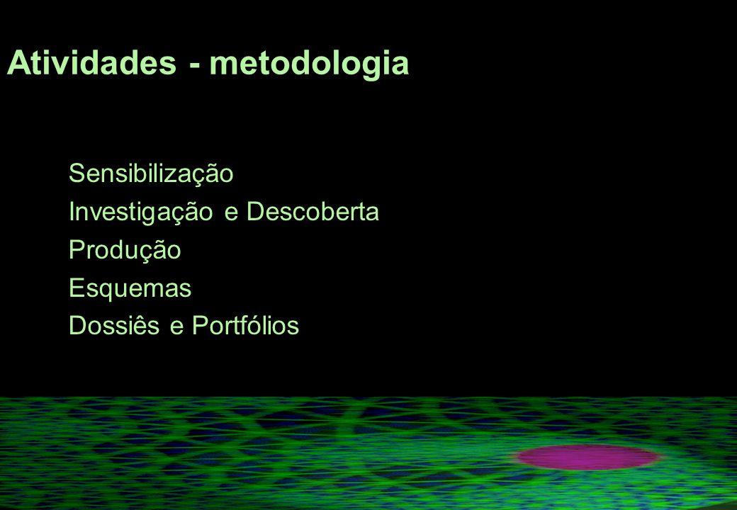 Atividades - metodologia Sensibilização Investigação e Descoberta Produção Esquemas Dossiês e Portfólios