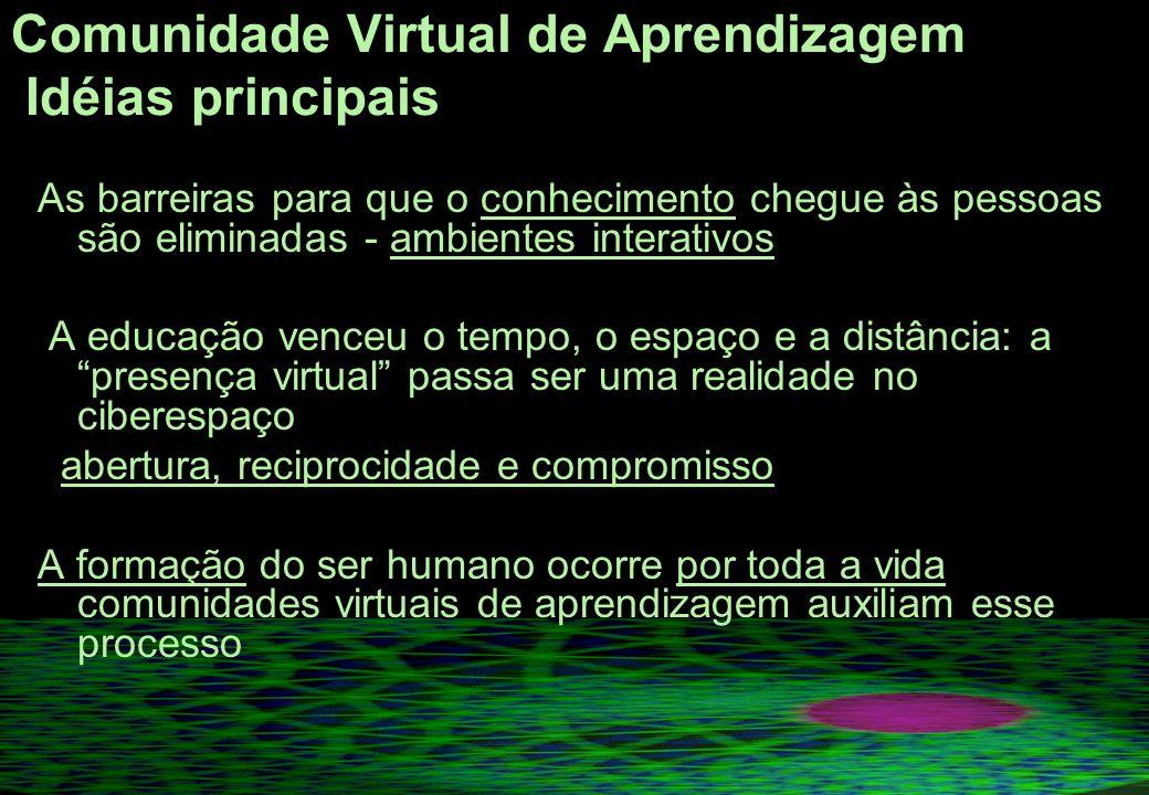 Comunidade Virtual de Aprendizagem Idéias principais Interação/ Comunicação Aprendizagem colaborativa Auto-aprendizagem