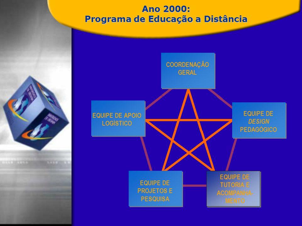 Ano 2000: Programa de Educação a Distância COORDENAÇÃO GERAL EQUIPE DE APOIO LOGÍSTICO EQUIPE DE DESIGN PEDAGÓGICO EQUIPE DE PROJETOS E PESQUISA EQUIPE DE TUTORIA E ACOMPANHA- MENTO