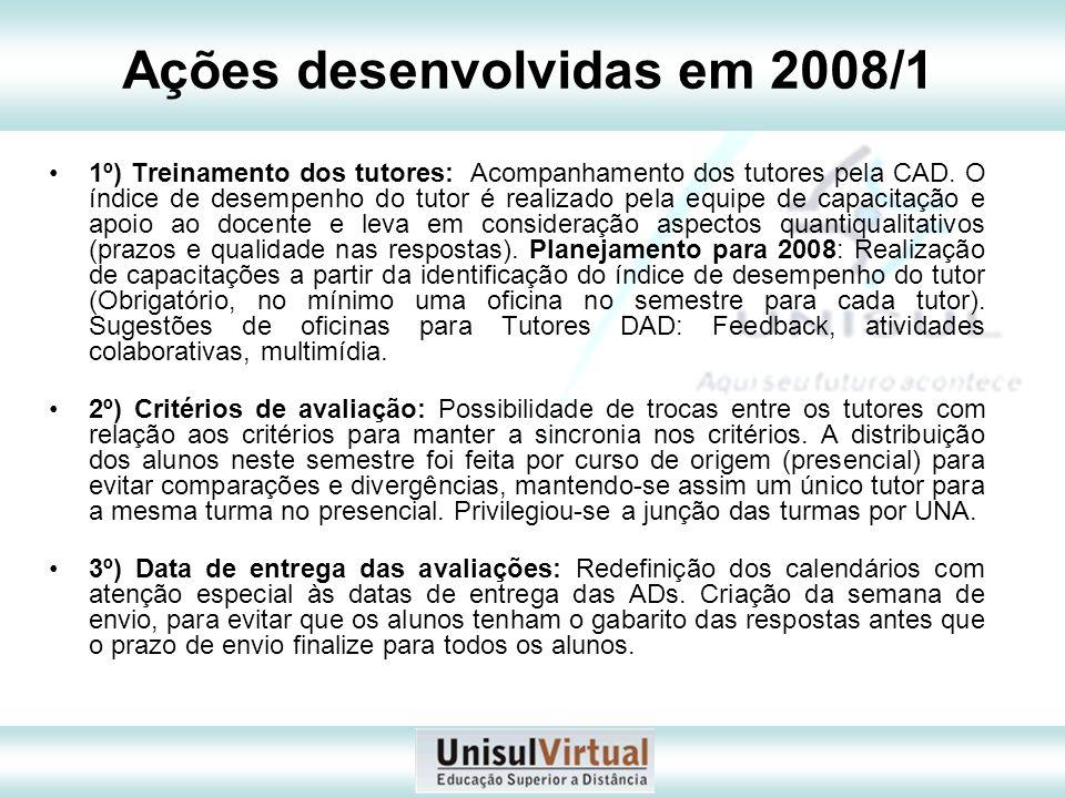 Ações desenvolvidas em 2008/1 1º) Treinamento dos tutores: Acompanhamento dos tutores pela CAD. O índice de desempenho do tutor é realizado pela equip