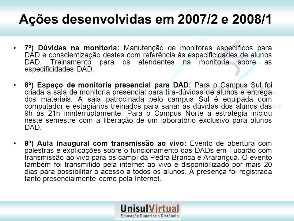 7º) Dúvidas na monitoria: Manutenção de monitores específicos para DAD e conscientização destes com referência às especificidades de alunos DAD. Trein