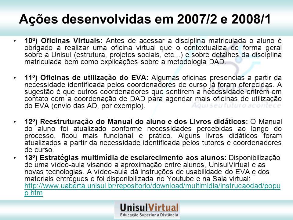 Ações desenvolvidas em 2007/2 e 2008/1 10ª) Oficinas Virtuais: Antes de acessar a disciplina matriculada o aluno é obrigado a realizar uma oficina vir